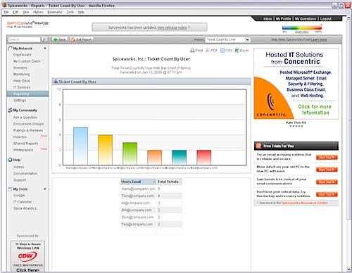 Spiceworks_SQL Graph.png